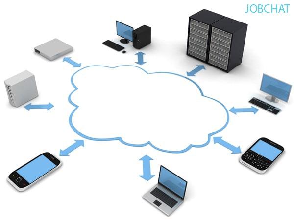Ứng dụng công nghệ thông tin