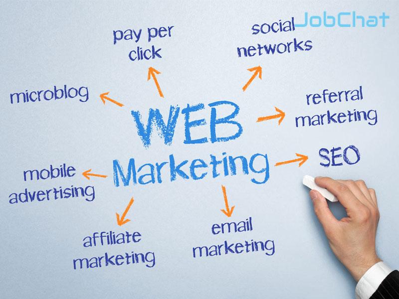 kênh Website Marketing