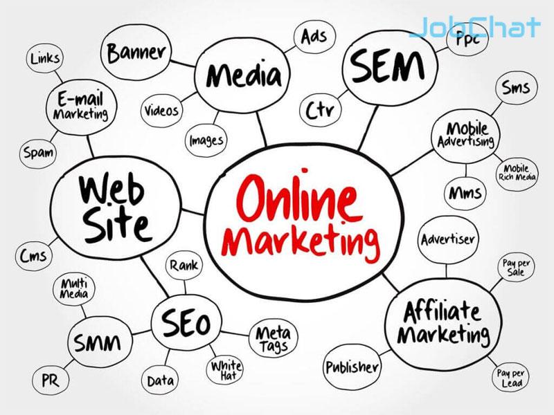 Chiến lược marketing online xâm chiếm