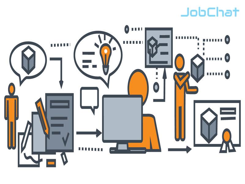 Hình thức tuyển dụng online trực tuyến