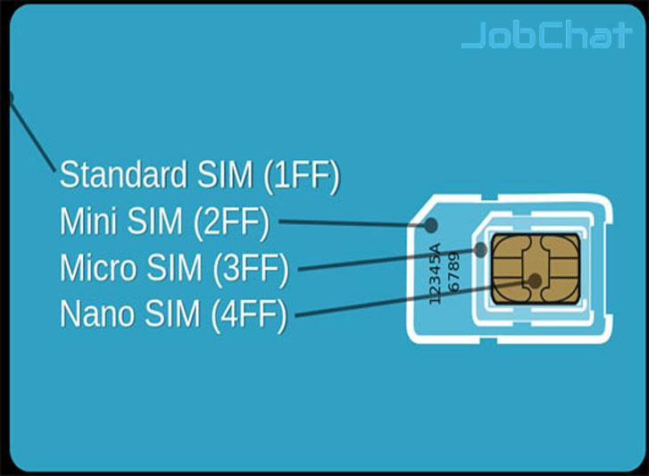 Nano sim chào thị trường công nghệ năm 2012