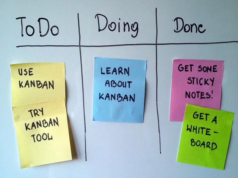 Bảng kanban trong quản lý công việc