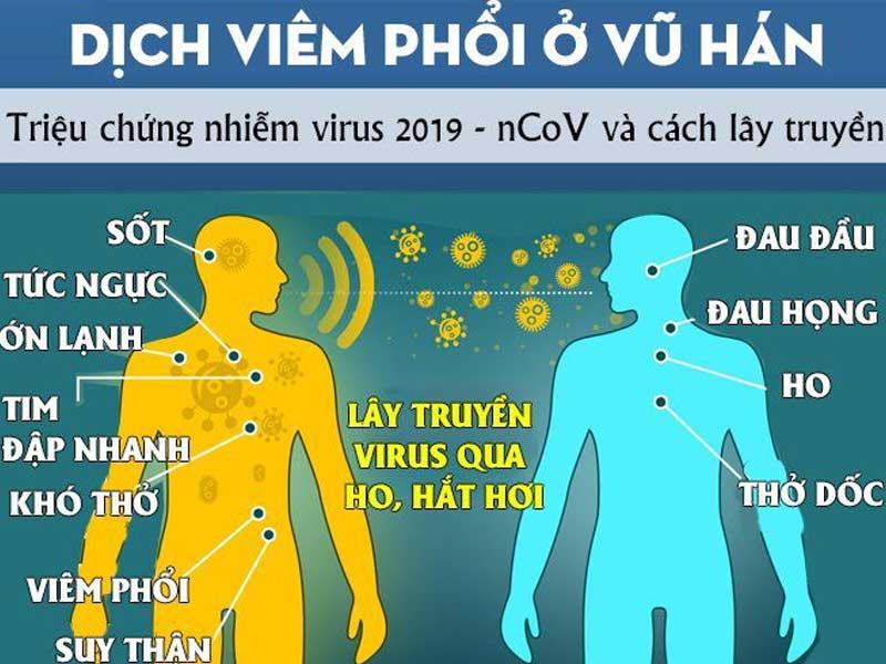 tránh lây lan virus corona